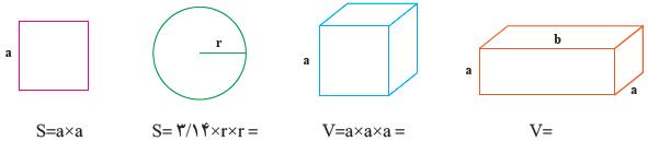 جواب تمرین های صفحه 86 ریاضی هفتم فصل 7