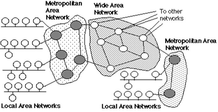 پاورپوینت شبکه های بی سیم (wi-fi)