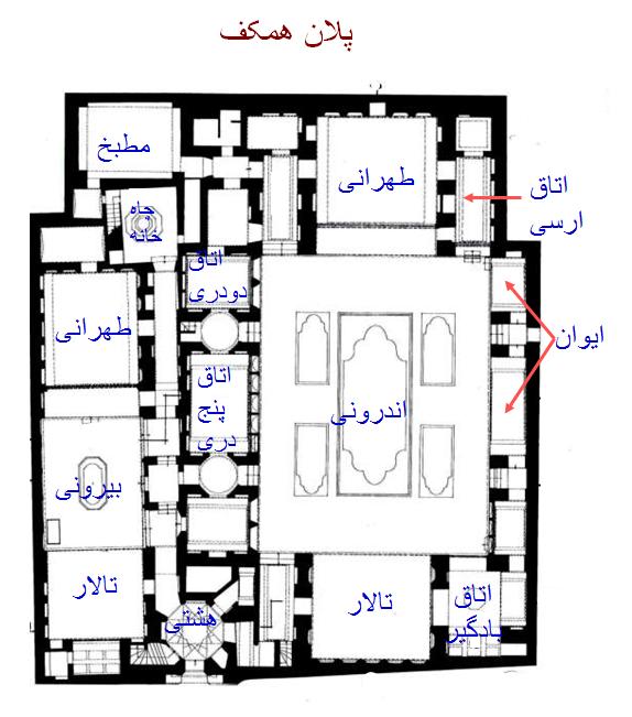 پاورپوینت طراحی معماری