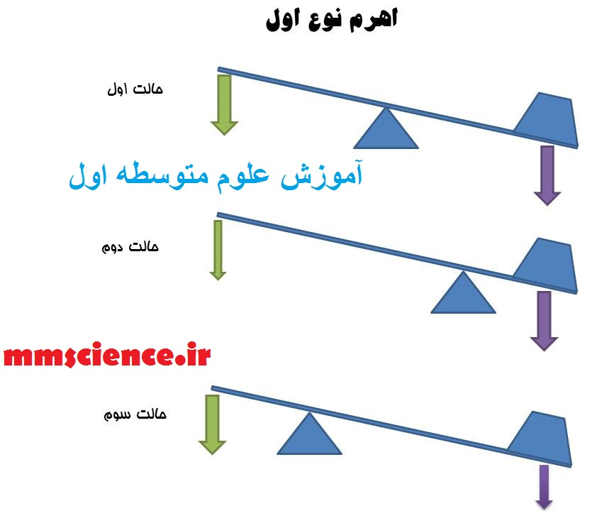 http://s3.picofile.com/file/8287423576/ahrom.jpg