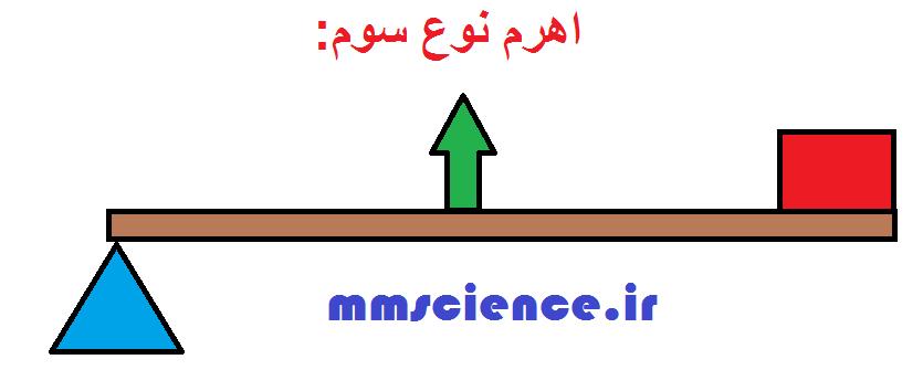 http://s3.picofile.com/file/8287508468/%D8%A7%D9%87%D8%B1%D9%85_%D9%86%D9%88%D8%B9_%D8%B3%D9%88%D9%85.png