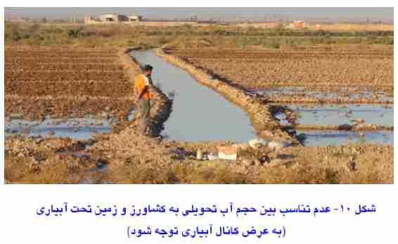 عدم تناسب بین آب و زمین تحت کشت