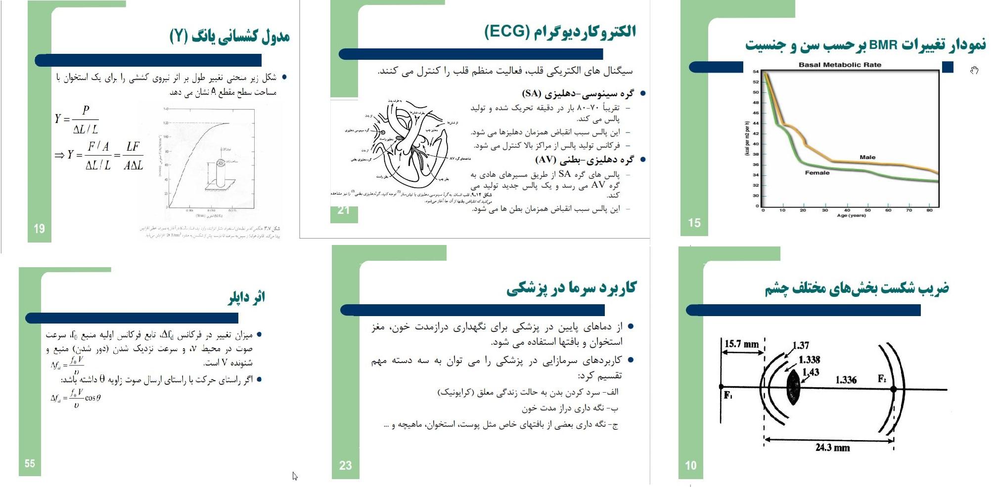 الکتروکاردیومگرام کاربرد سرما در پزشکی