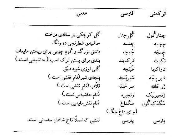 رابطه قالی سیستان با ترکمن ها