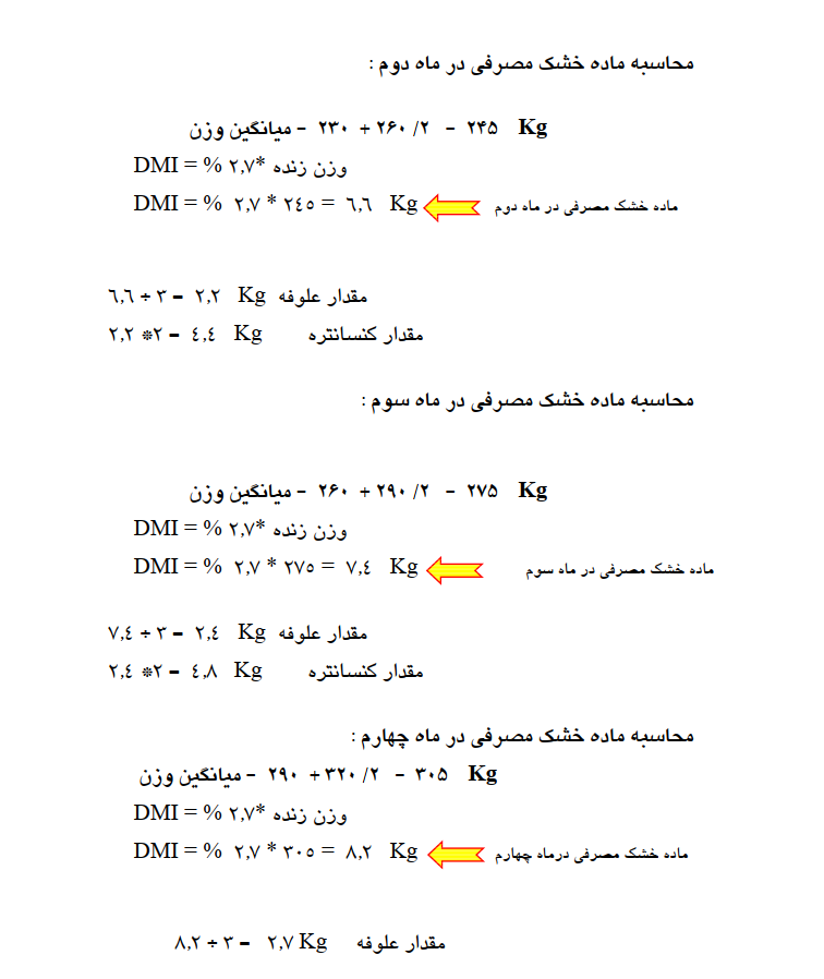 دانلود کتاب تغذیه و جیره نویسی برای دام و طیور بصورت فایل pdf زبان فارسی + نمونه سوالات امتحانی و تستی